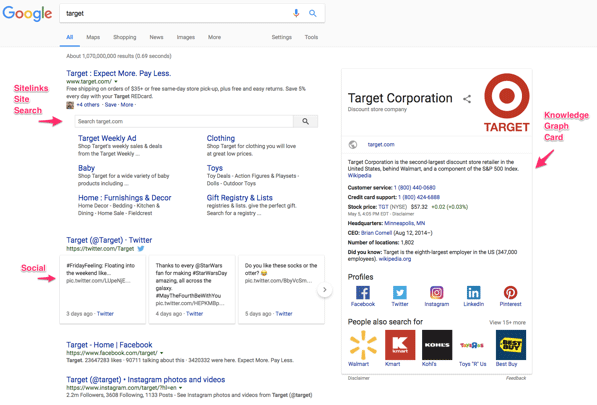 screenshot showing a knowledge graph card in google search results when configured in yoast seo
