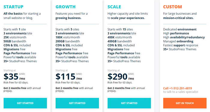screenshot of wp engine managed wordpress hosting plans